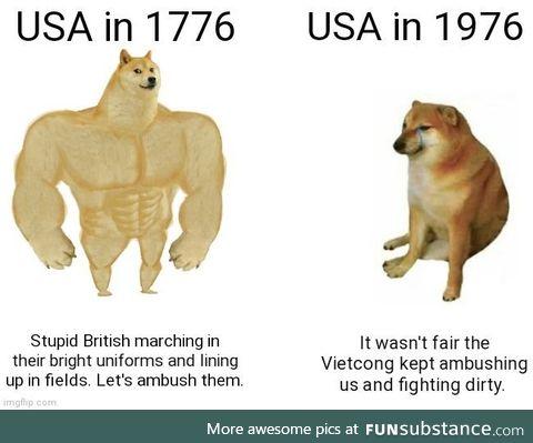 Guerilla warfare is a ***