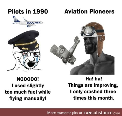 A Brief History of 20th Century Aviation