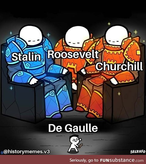 The big three and the...... De Gaulle