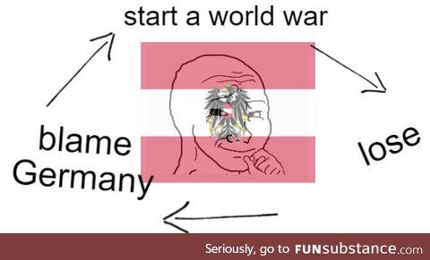 Austria truly the mastermind behind the world wars
