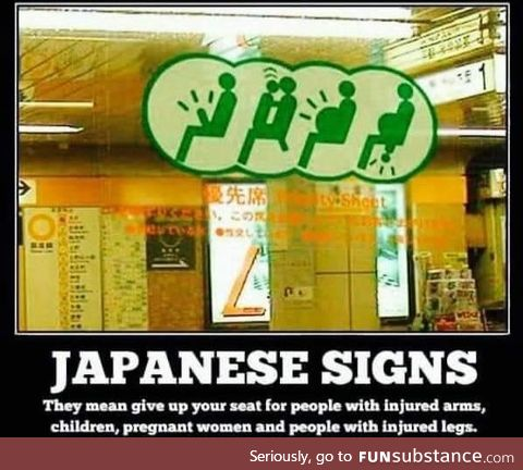 Self explanatory signs