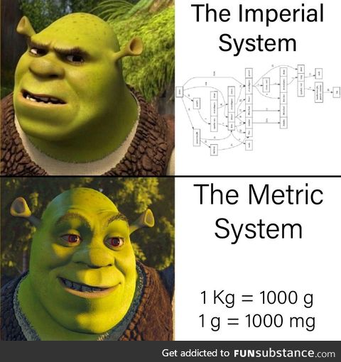 I am an American who has been successfully converted to Metric